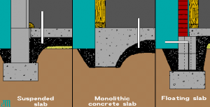 Determining monolithic slab and termite entry   Pest Cemetery